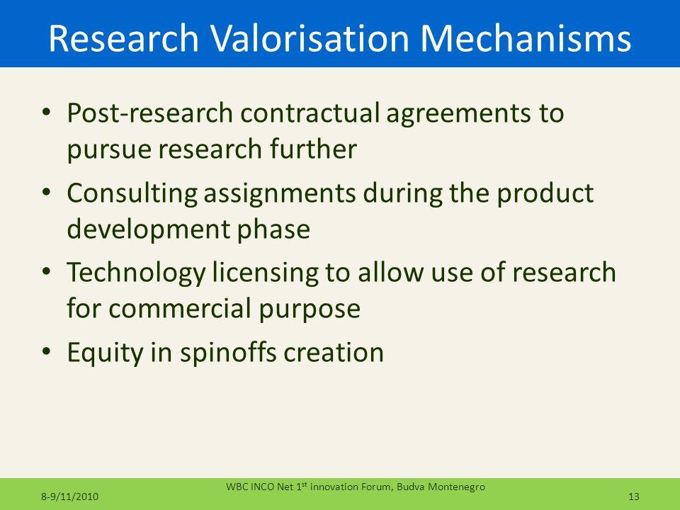 Research Valorisation Mechanisms