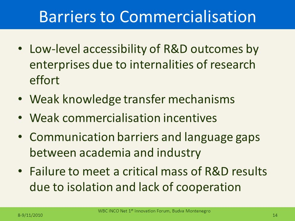 Barriers to Commercialisation