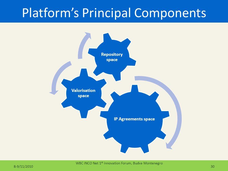 Platform's Principal Components
