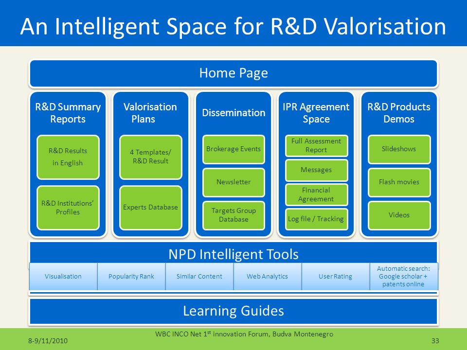 An Intelligent Space for R&D Valorisation