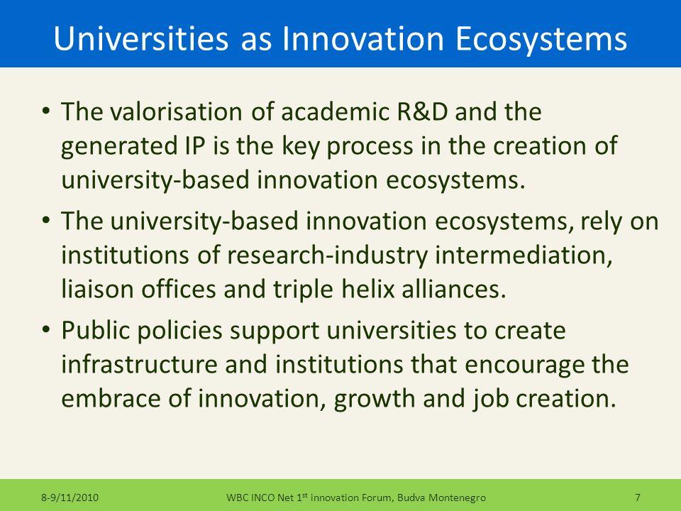 Universities as Innovation Ecosystems