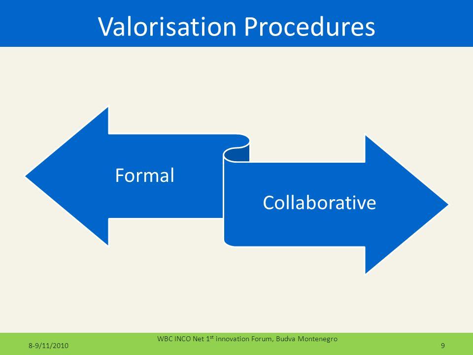 Valorisation Procedures