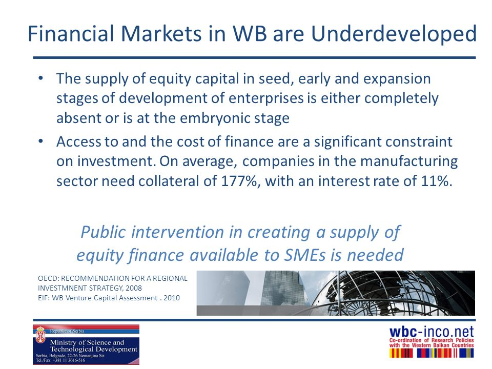 Financial Markets in WB are Underdeveloped