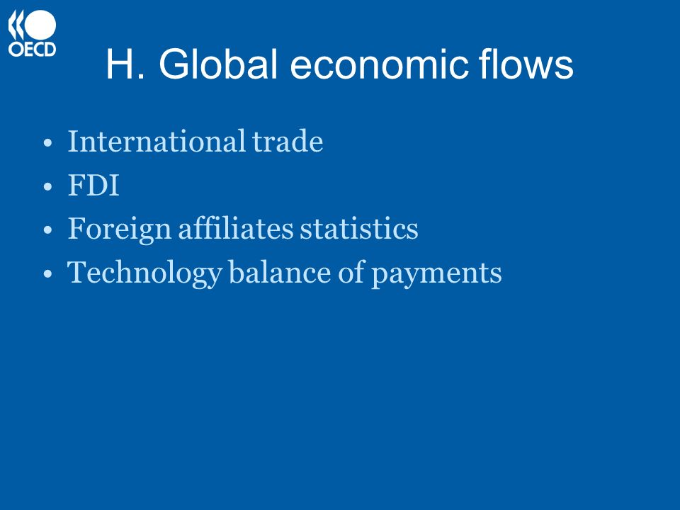 H. Global economic flows