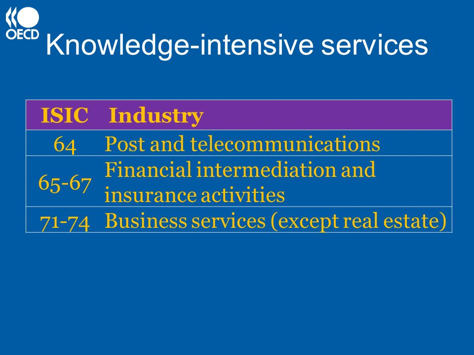 Knowledge-intensive services