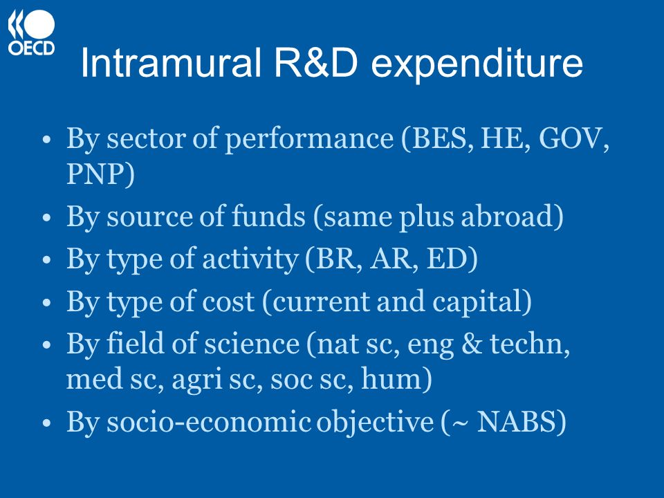 Intramural R&D expenditure