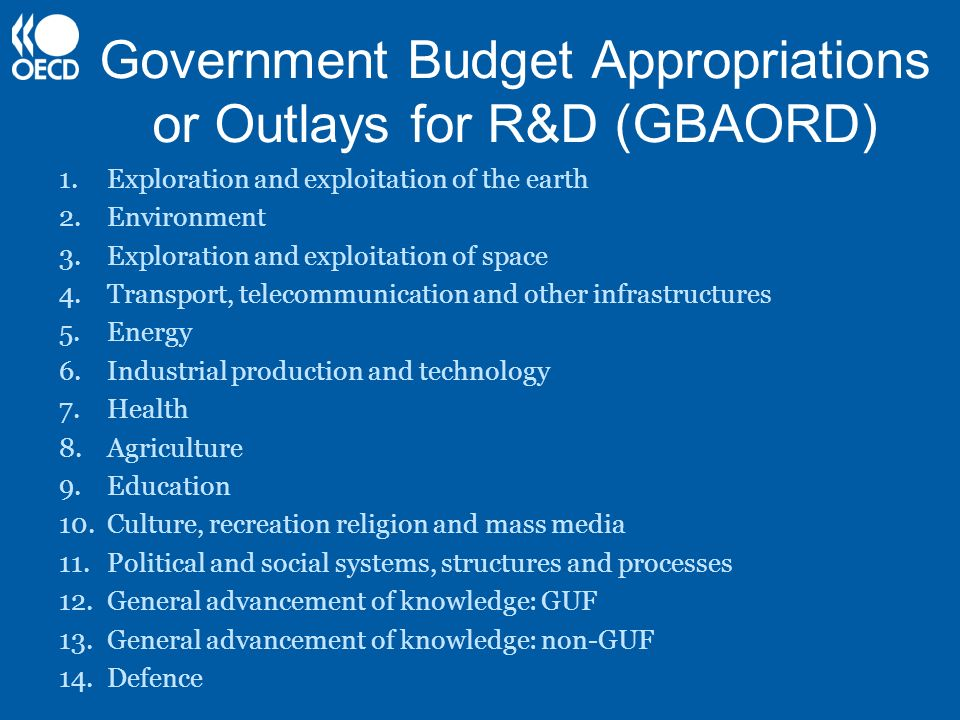 Government Budget Appropriations or Outlays for R&D (GBAORD)