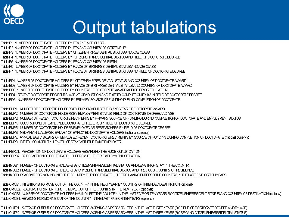 Output tabulations
