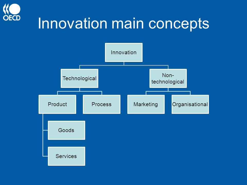 Innovation main concepts
