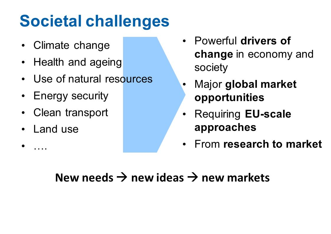 Societal challenges New needs  new ideas  new markets