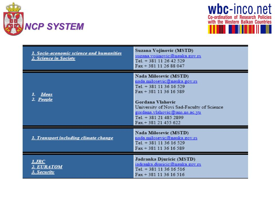 NCP SYSTEM