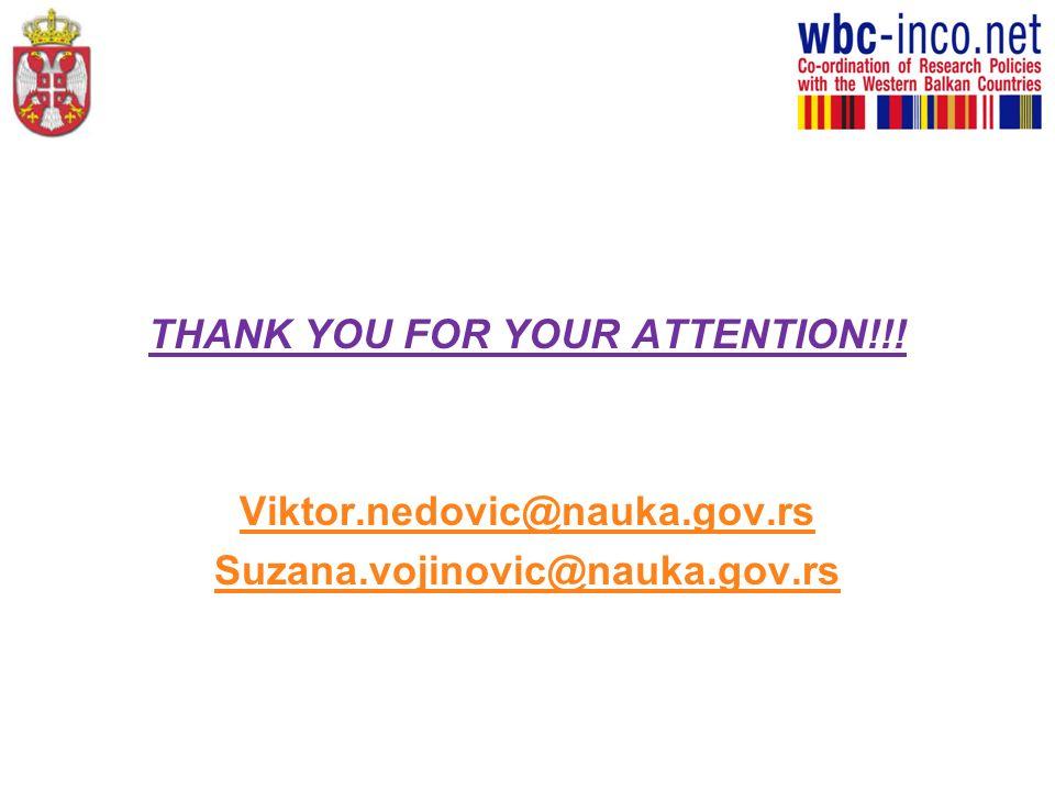 THANK YOU FOR YOUR ATTENTION. Viktor. nedovic@nauka. gov. rs Suzana