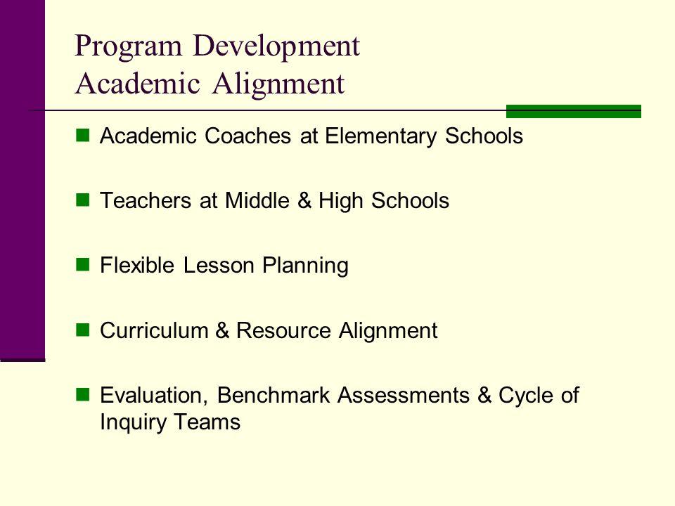 Aligning Elementary School To Middle School Curriculum Essay