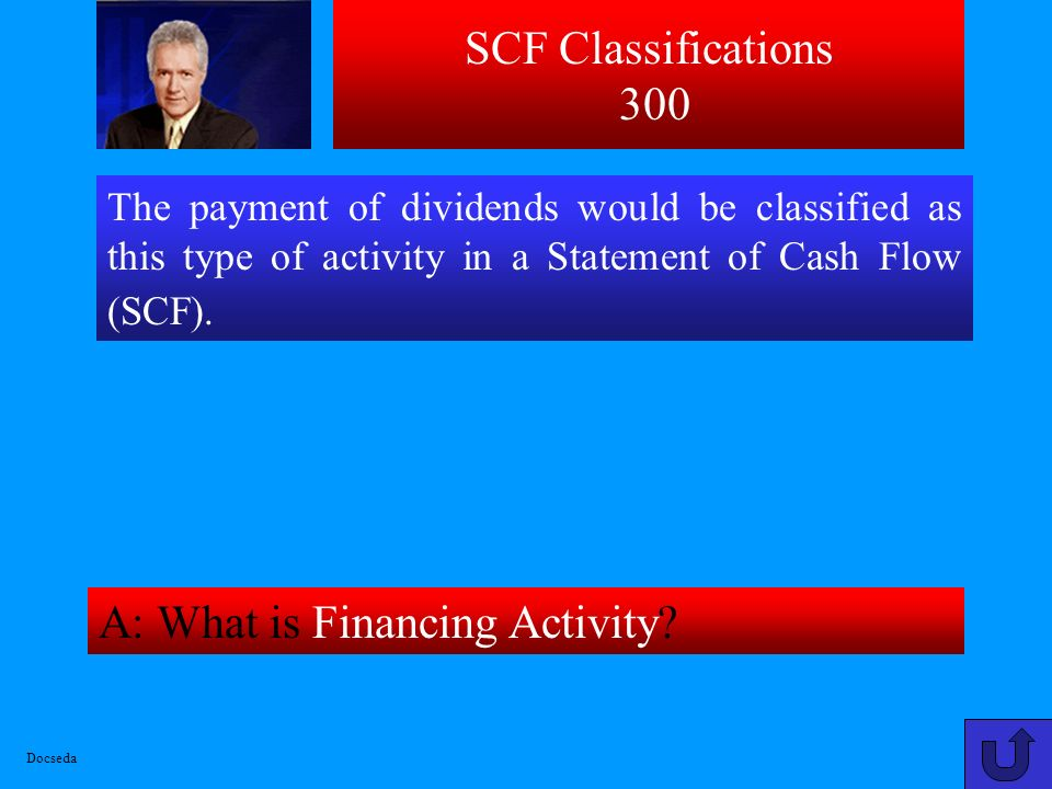 A: What is Financing Activity