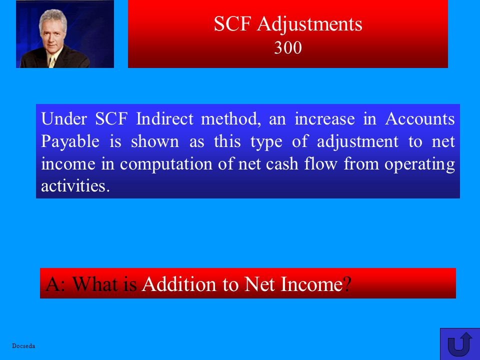 A: What is Addition to Net Income