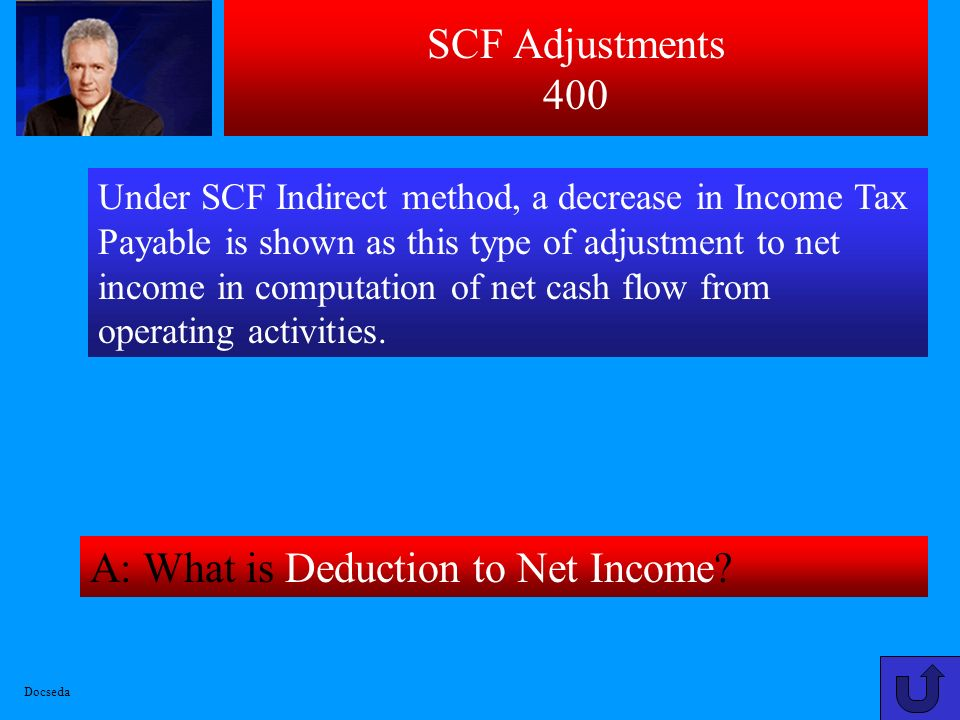 A: What is Deduction to Net Income