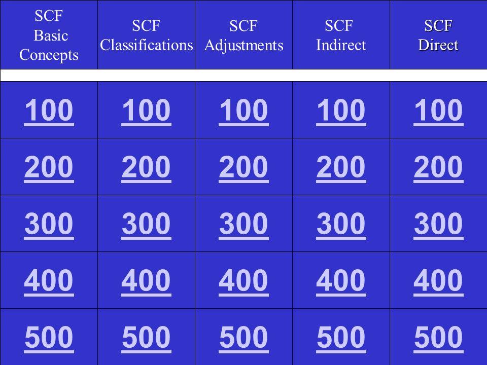 SCF Basic. Concepts. SCF. Classifications. SCF. Adjustments. SCF. Indirect. SCF. Direct. 100.
