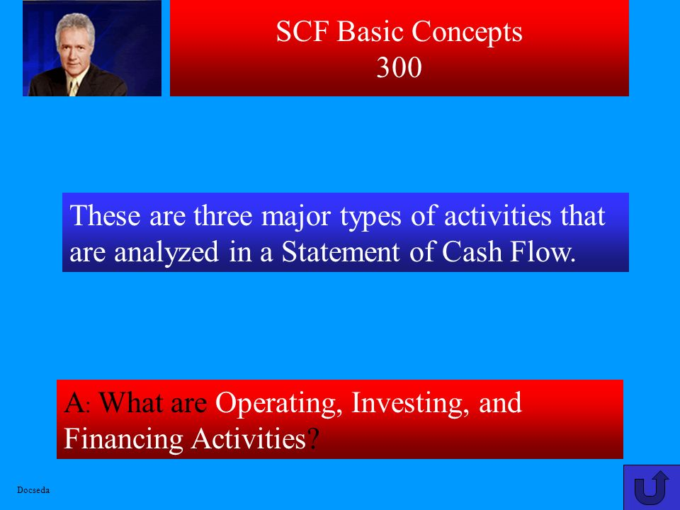 A: What are Operating, Investing, and Financing Activities