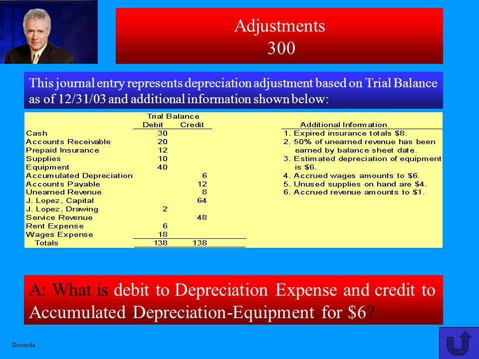 Adjustments 300 This journal entry represents depreciation adjustment based on Trial Balance as of 12/31/03 and additional information shown below: