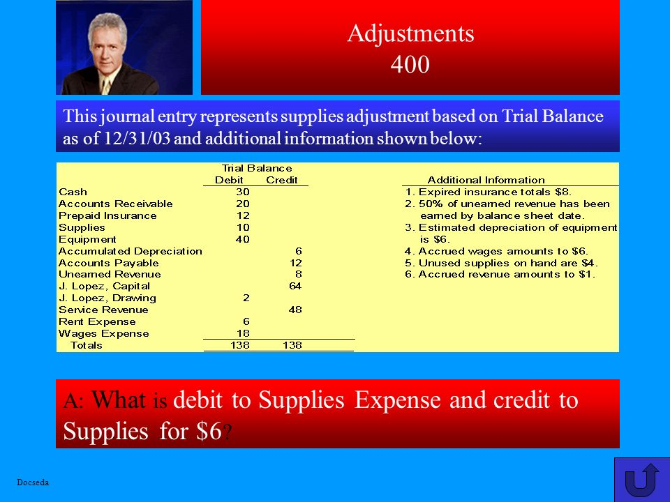 Adjustments 400 This journal entry represents supplies adjustment based on Trial Balance as of 12/31/03 and additional information shown below: