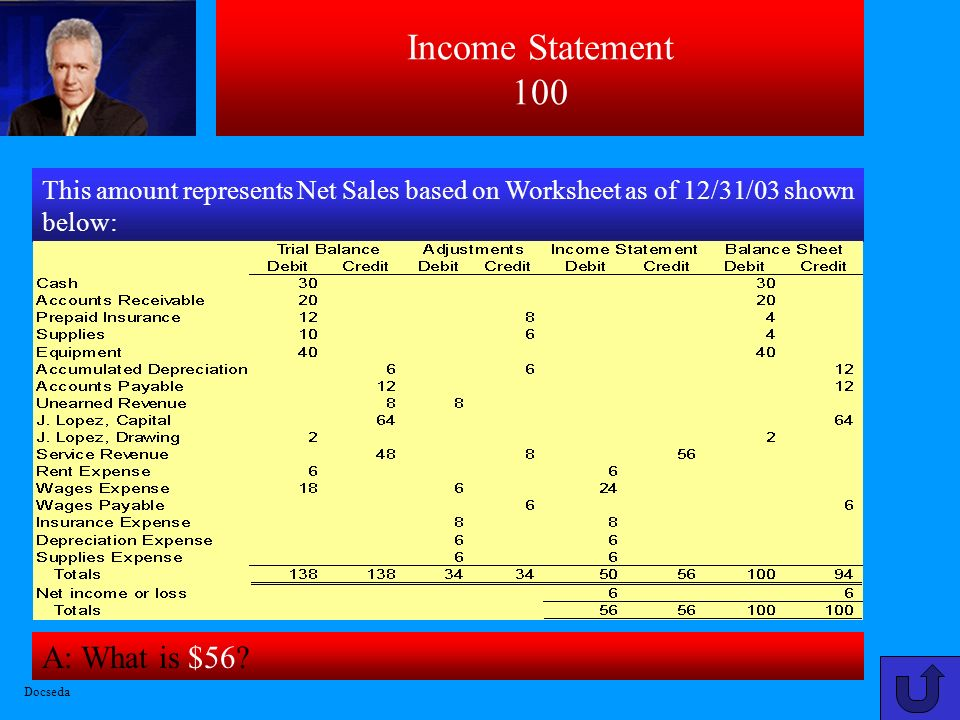 Income Statement 100 A: What is $56