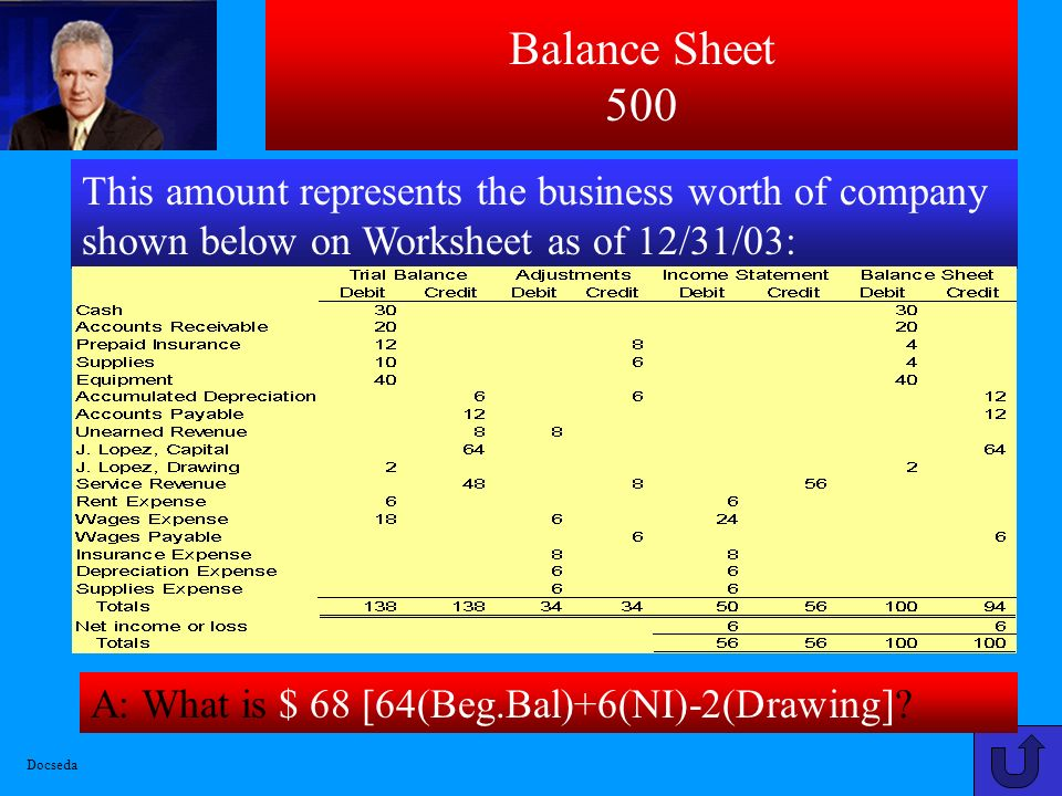 Balance Sheet 500 This amount represents the business worth of company shown below on Worksheet as of 12/31/03: