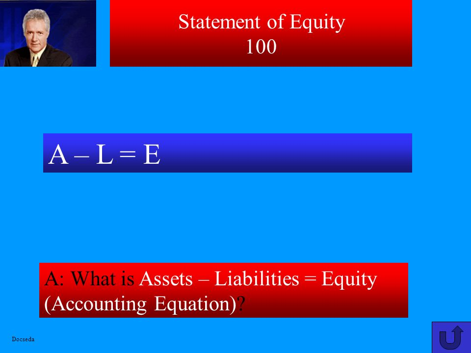 A – L = E Statement of Equity 100
