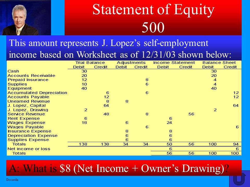 Statement of Equity 500 A: What is $8 (Net Income + Owner's Drawing)