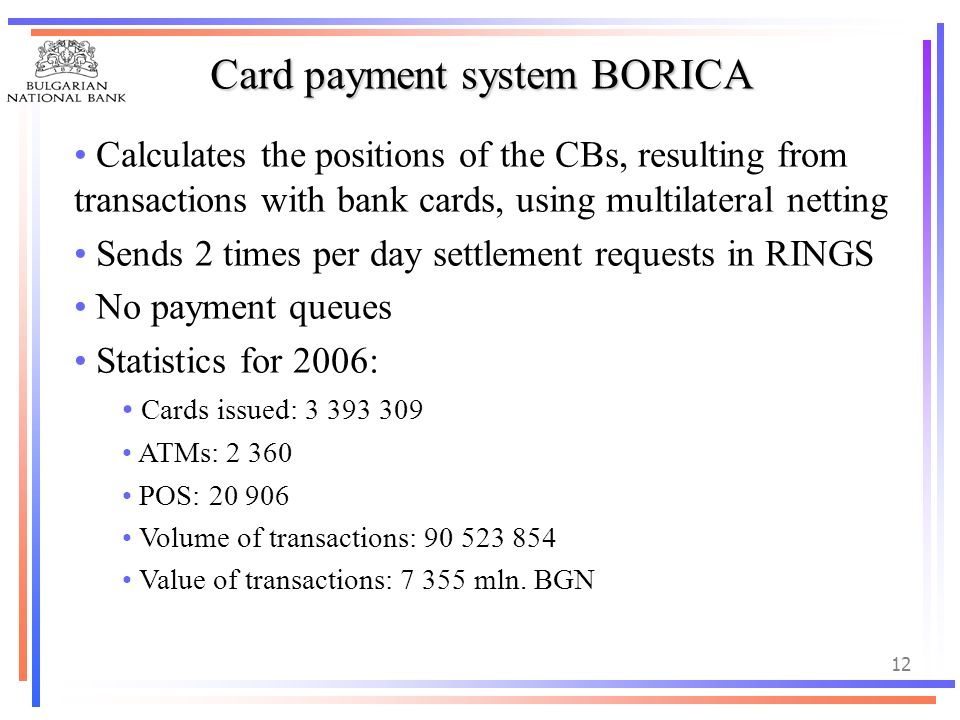 Card payment system BORICA