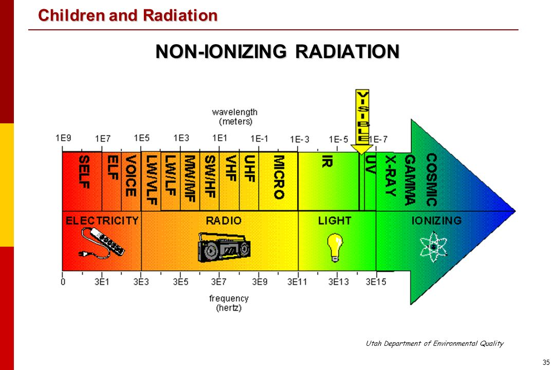 Non Emf Tanning Beds