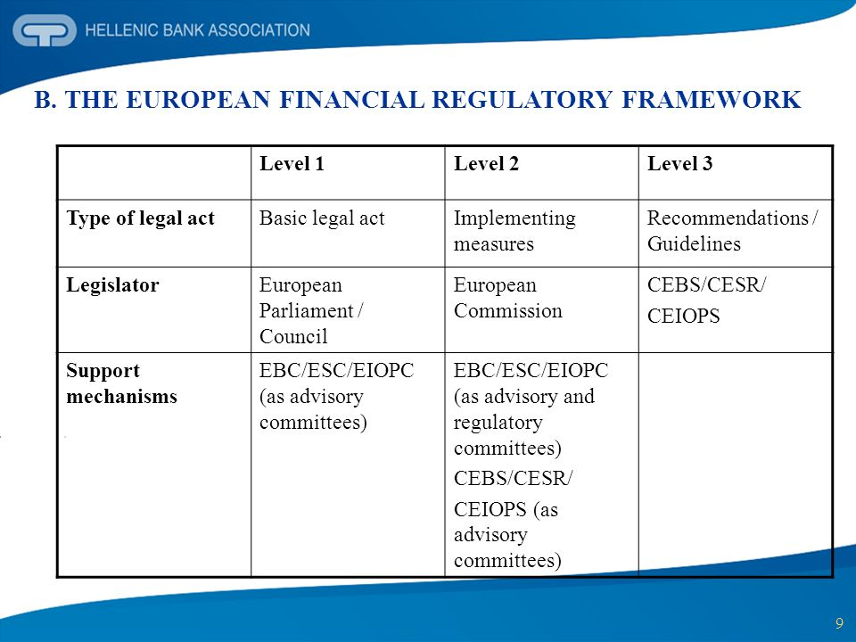 B. THE EUROPEAN FINANCIAL REGULATORY FRAMEWORK