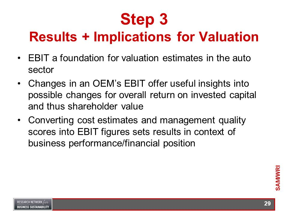 Step 3 Results + Implications for Valuation