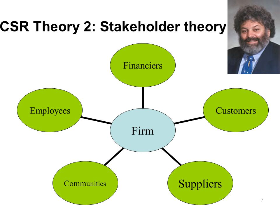 the stakeholder theory Stakeholder theory post, preston, sachs (2002), use the following definition of the term stakeholder: a person, group or organization that has interest or.