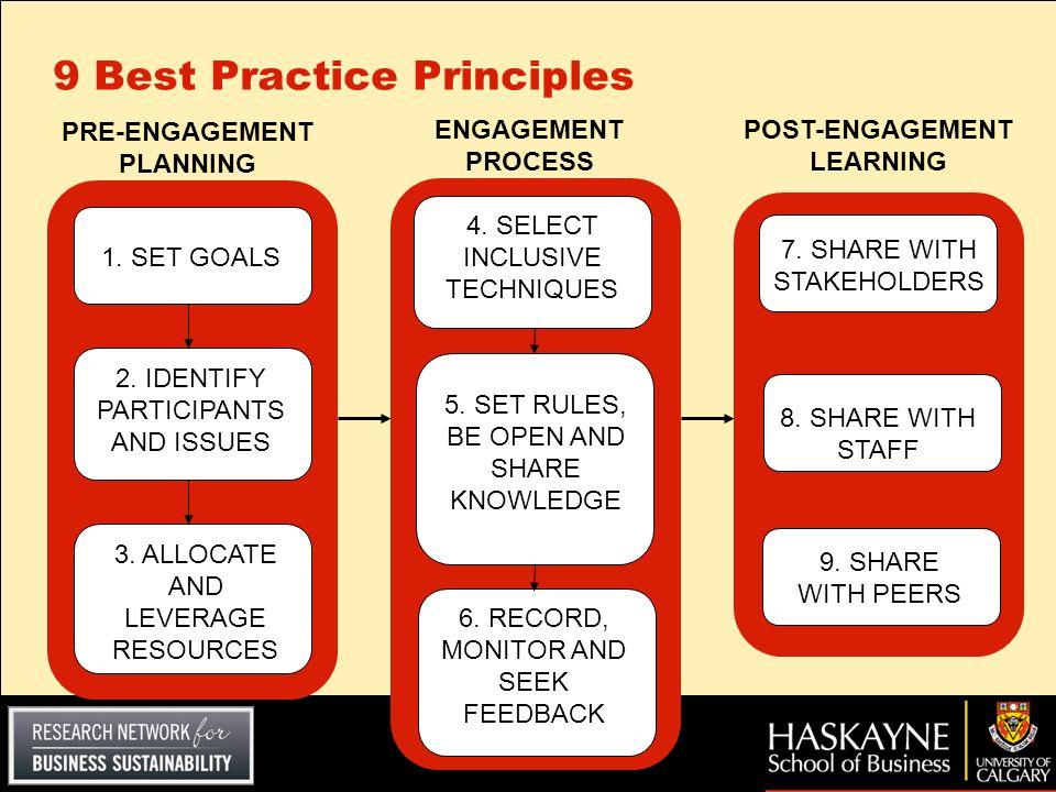 9 Best Practice Principles