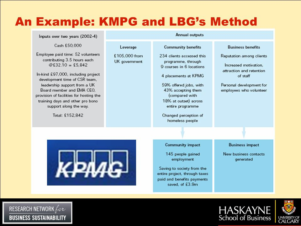 An Example: KMPG and LBG's Method