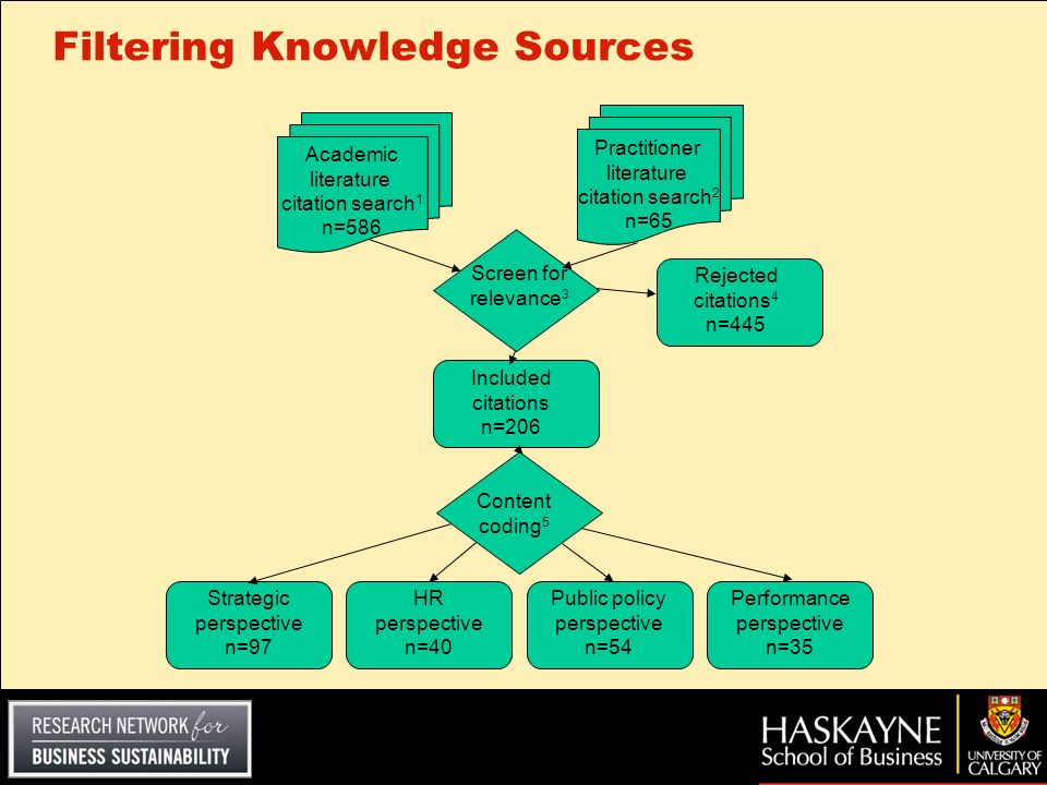 Filtering Knowledge Sources