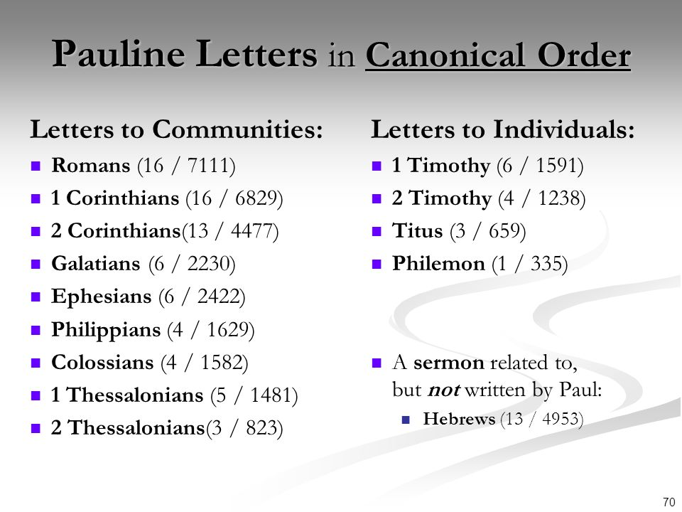 Pauline Letters in Canonical Order