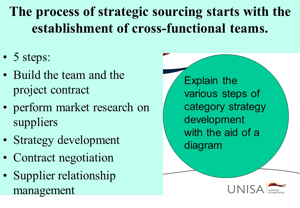 An analysis of the developing relationship strategy