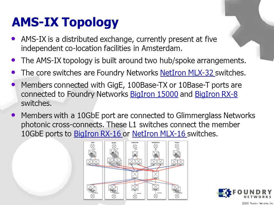 AMS-IX Topology AMS-IX is a distributed exchange, currently present at five independent co-location facilities in Amsterdam.