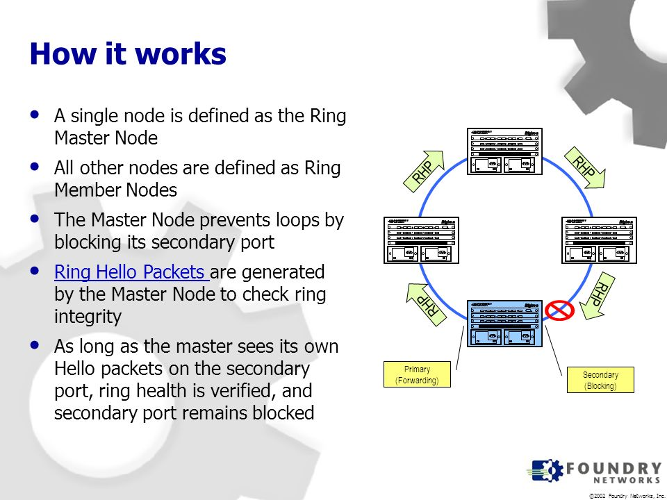 How it works A single node is defined as the Ring Master Node