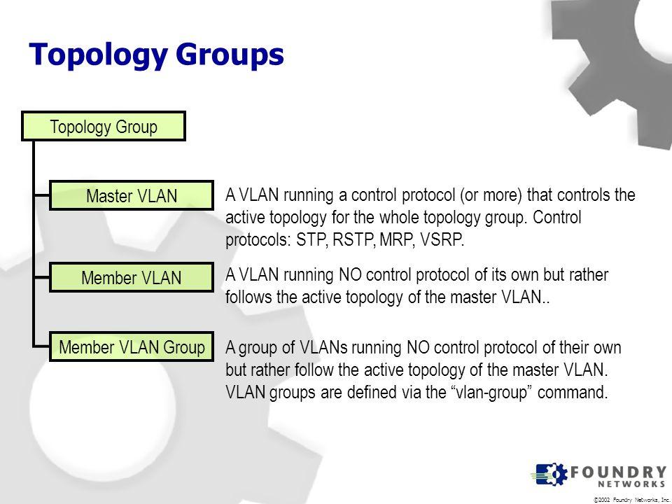 Topology Groups Topology Group Master VLAN
