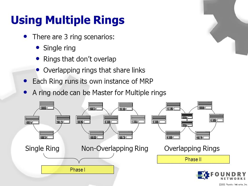 Using Multiple Rings There are 3 ring scenarios: Single ring