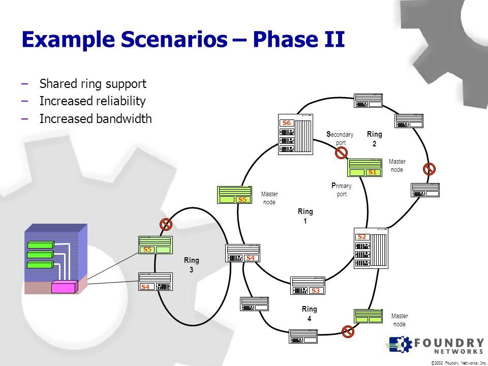 Example Scenarios – Phase II