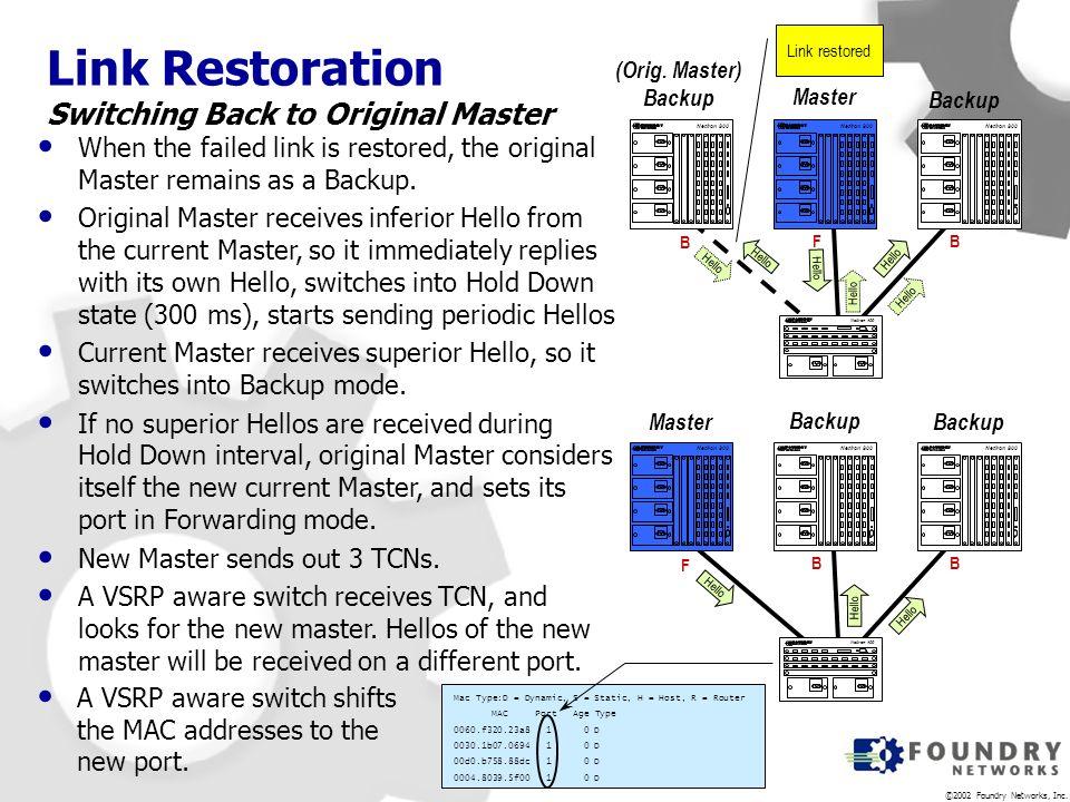 Link Restoration Switching Back to Original Master
