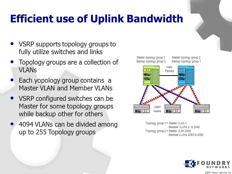 Efficient use of Uplink Bandwidth