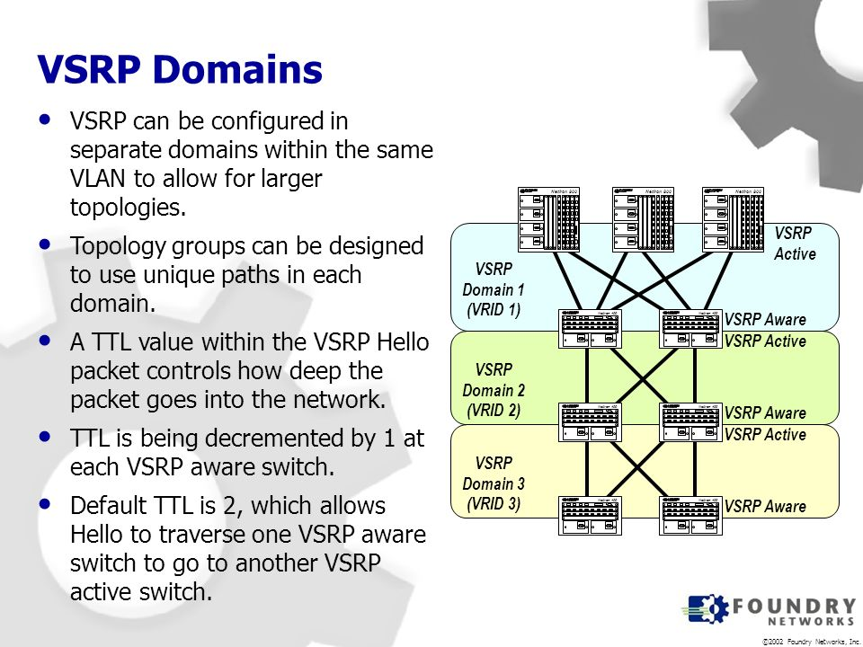 VSRP Domains VSRP can be configured in separate domains within the same VLAN to allow for larger topologies.