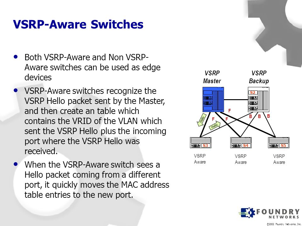 VSRP-Aware Switches Both VSRP-Aware and Non VSRP-Aware switches can be used as edge devices.