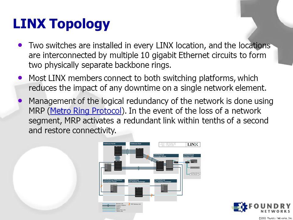 LINX Topology