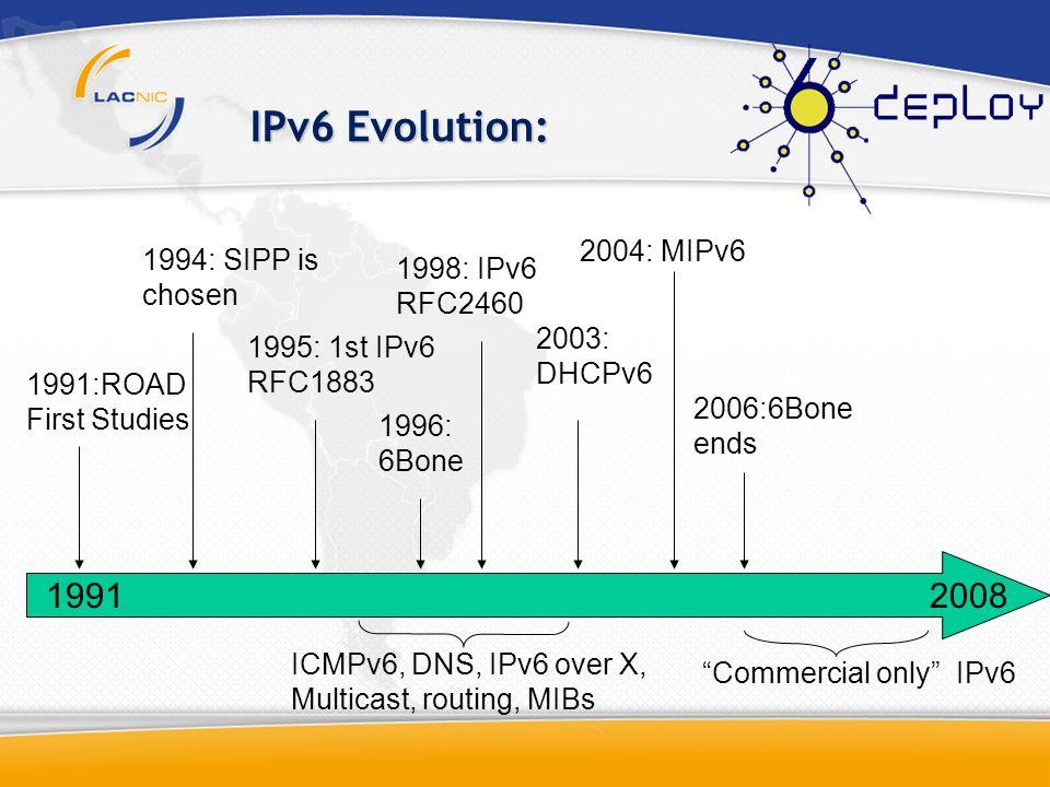 IPv6 Evolution: 1991 2008 2004: MIPv6 1994: SIPP is chosen