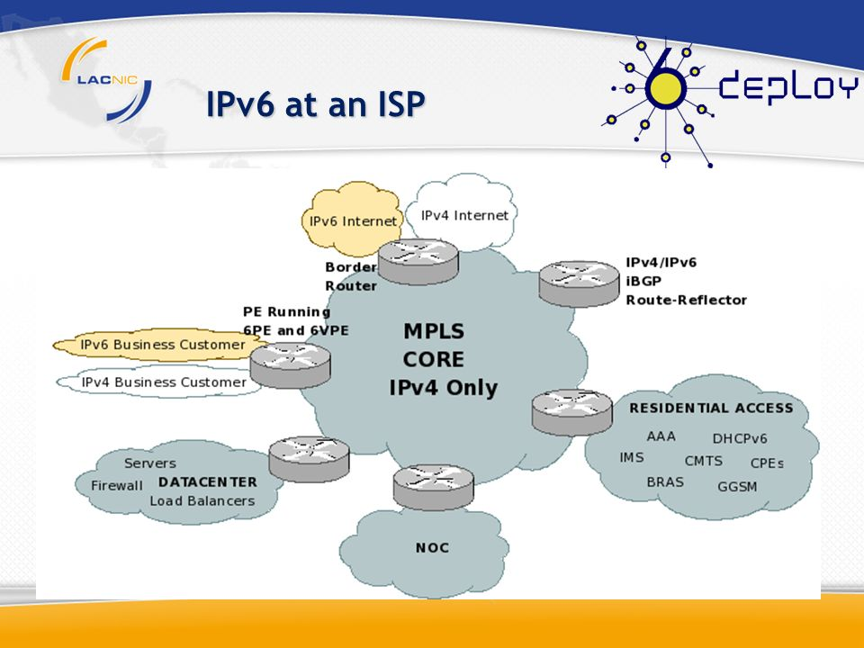 IPv6 at an ISP IETF forms the ROAD (Routing and Addressing Group) which identified classless interdomain as a solution.